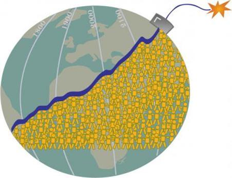 the growing problem of ballooning world population with depleted resources A large proportion of the world's population growth occurs in less developed countries this stretches the resources these countries have thinner resulting in less access to medical care, fresh water, food and jobs, all resulting in a fall in life expectancy.